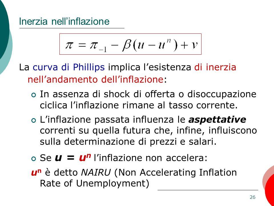 Inerzia nell'inflazione