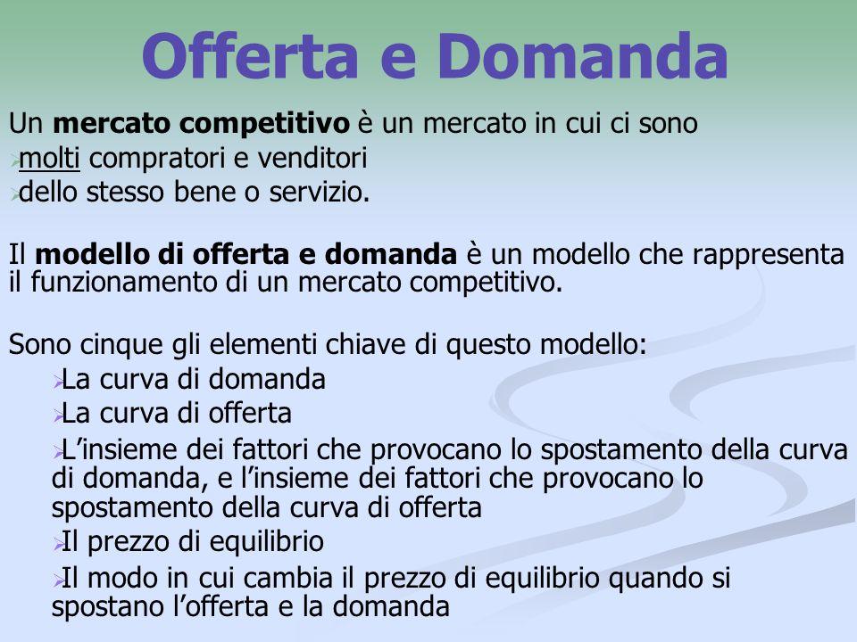Offerta e Domanda Un mercato competitivo è un mercato in cui ci sono