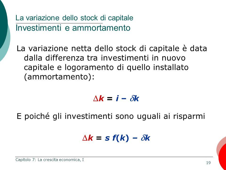 La variazione dello stock di capitale Investimenti e ammortamento
