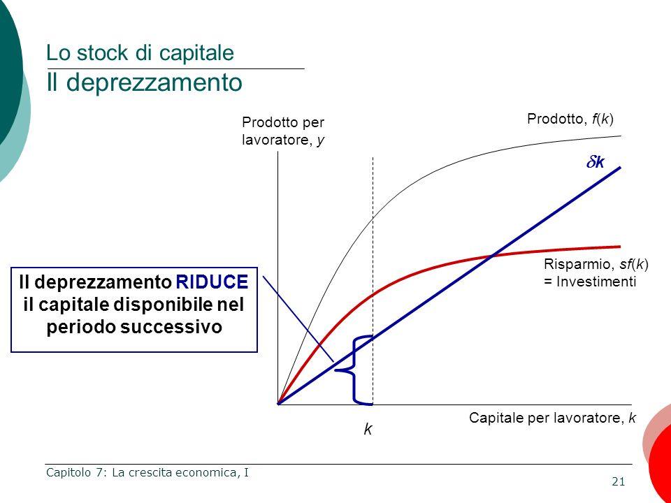Lo stock di capitale Il deprezzamento