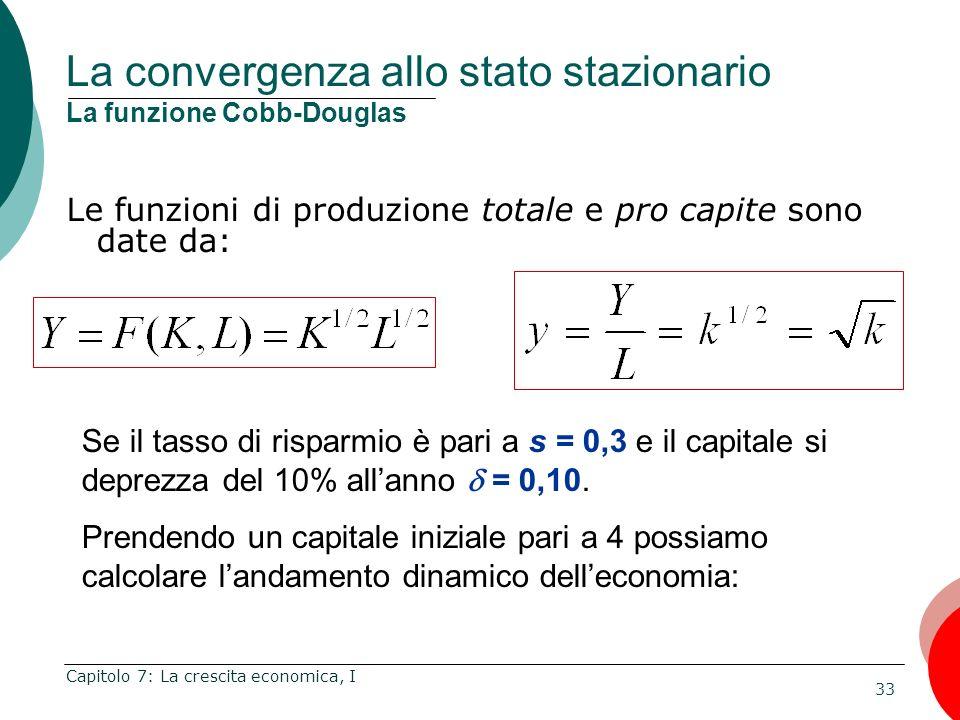 La convergenza allo stato stazionario La funzione Cobb-Douglas
