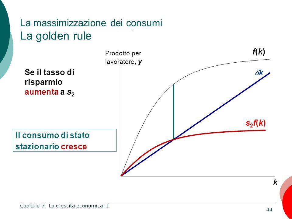La massimizzazione dei consumi La golden rule