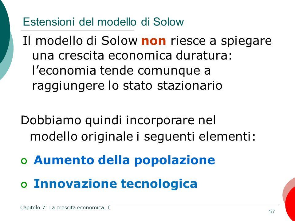 Estensioni del modello di Solow