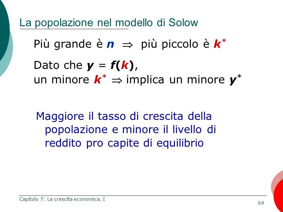 La popolazione nel modello di Solow