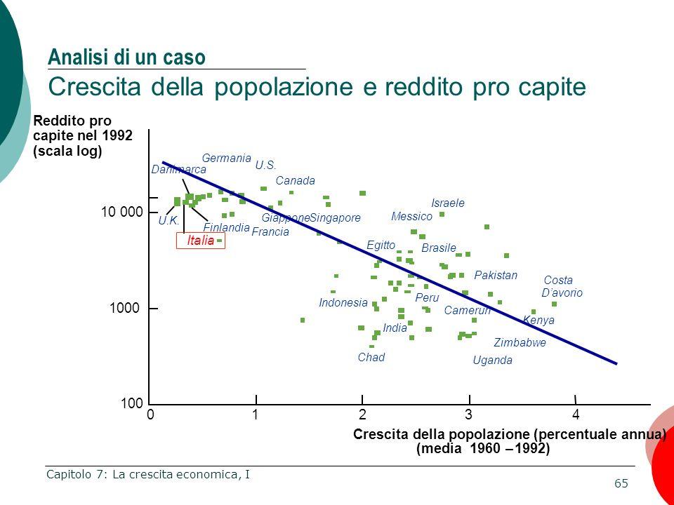 Analisi di un caso Crescita della popolazione e reddito pro capite