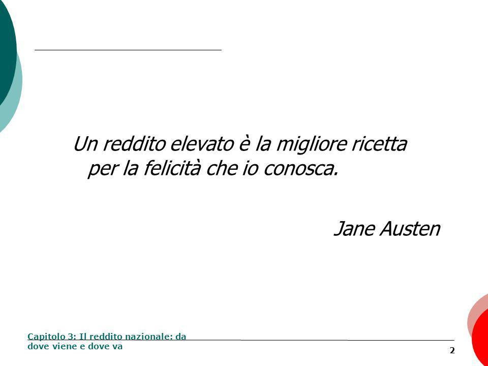 Un reddito elevato è la migliore ricetta per la felicità che io conosca. Jane Austen