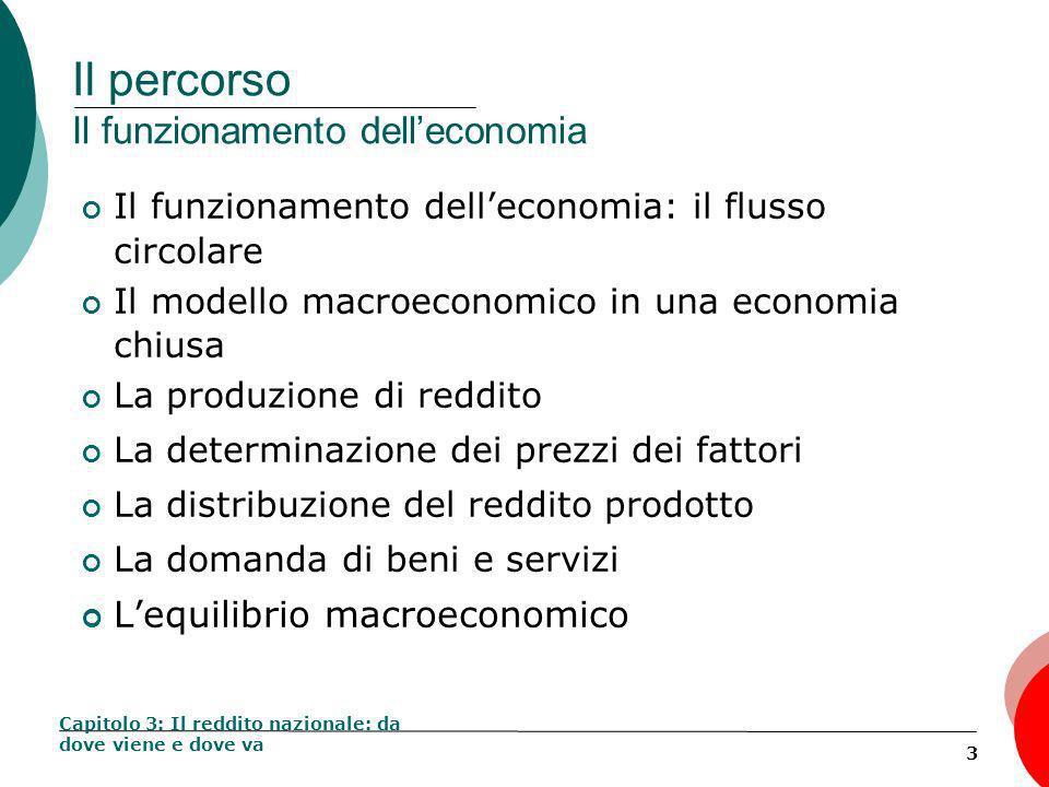 Il percorso Il funzionamento dell'economia