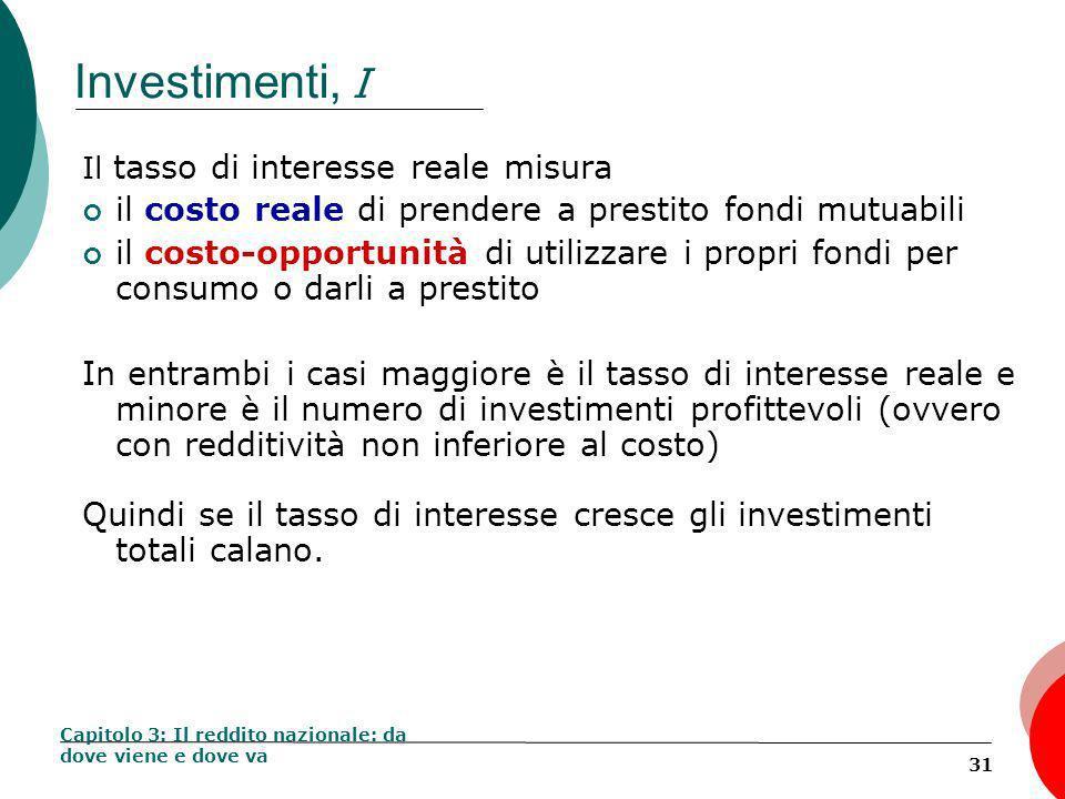 Investimenti, I il costo reale di prendere a prestito fondi mutuabili