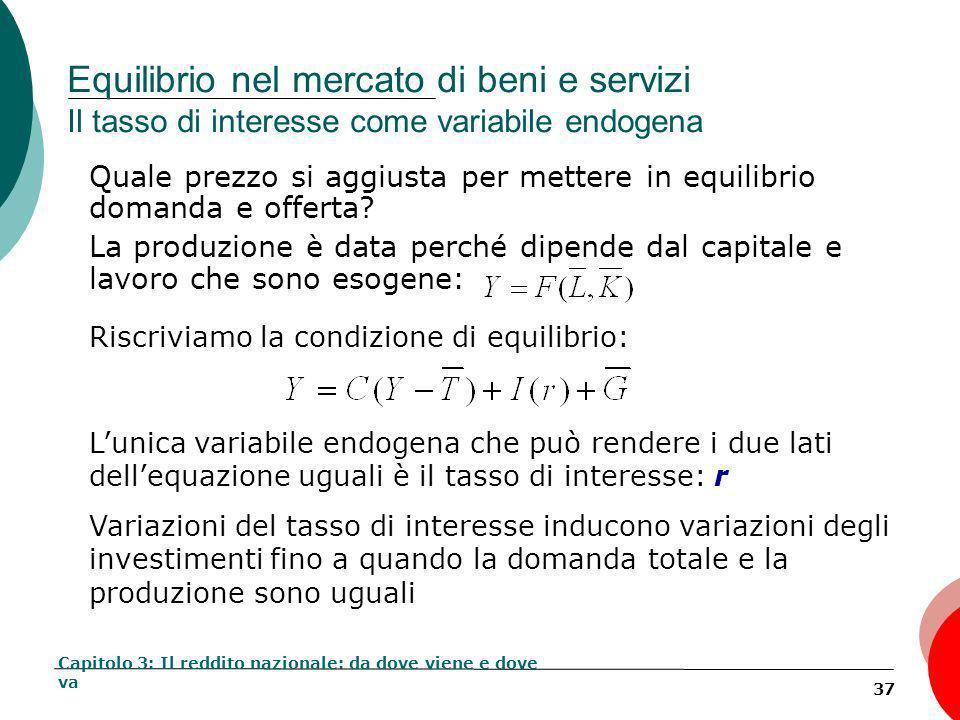 Equilibrio nel mercato di beni e servizi Il tasso di interesse come variabile endogena