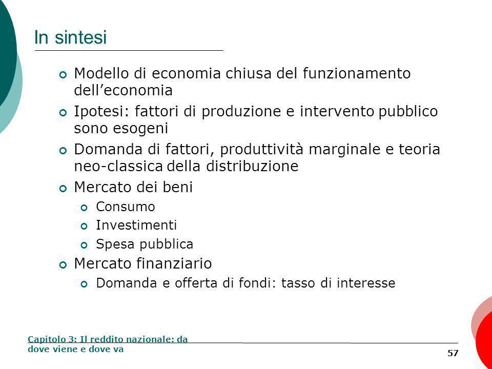 In sintesi Modello di economia chiusa del funzionamento dell'economia