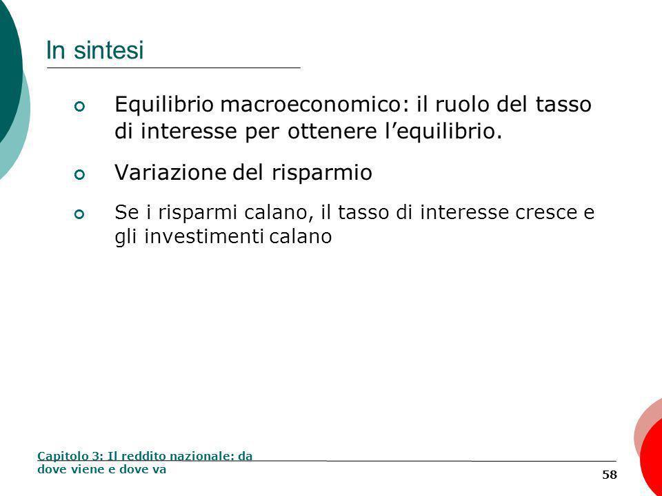In sintesi Equilibrio macroeconomico: il ruolo del tasso di interesse per ottenere l'equilibrio. Variazione del risparmio.