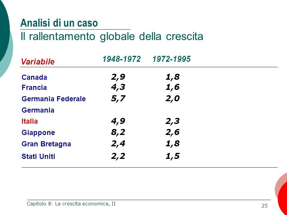 Analisi di un caso Il rallentamento globale della crescita