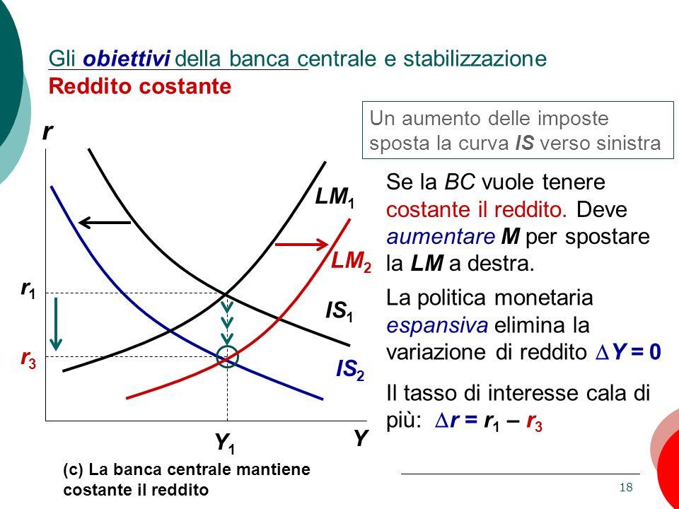 Gli obiettivi della banca centrale e stabilizzazione Reddito costante