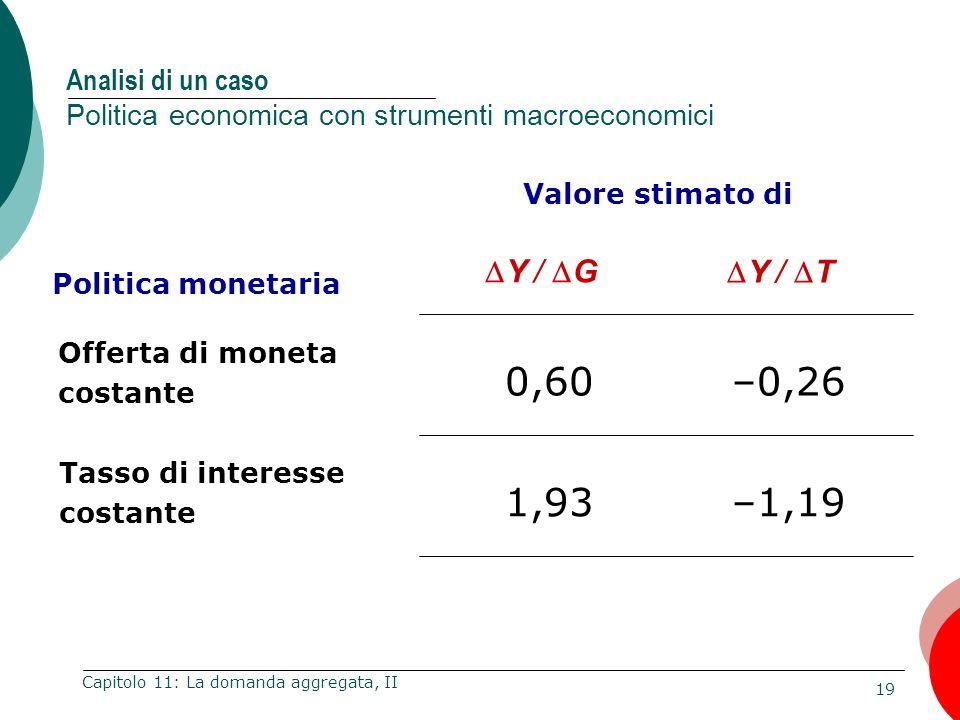Analisi di un caso Politica economica con strumenti macroeconomici