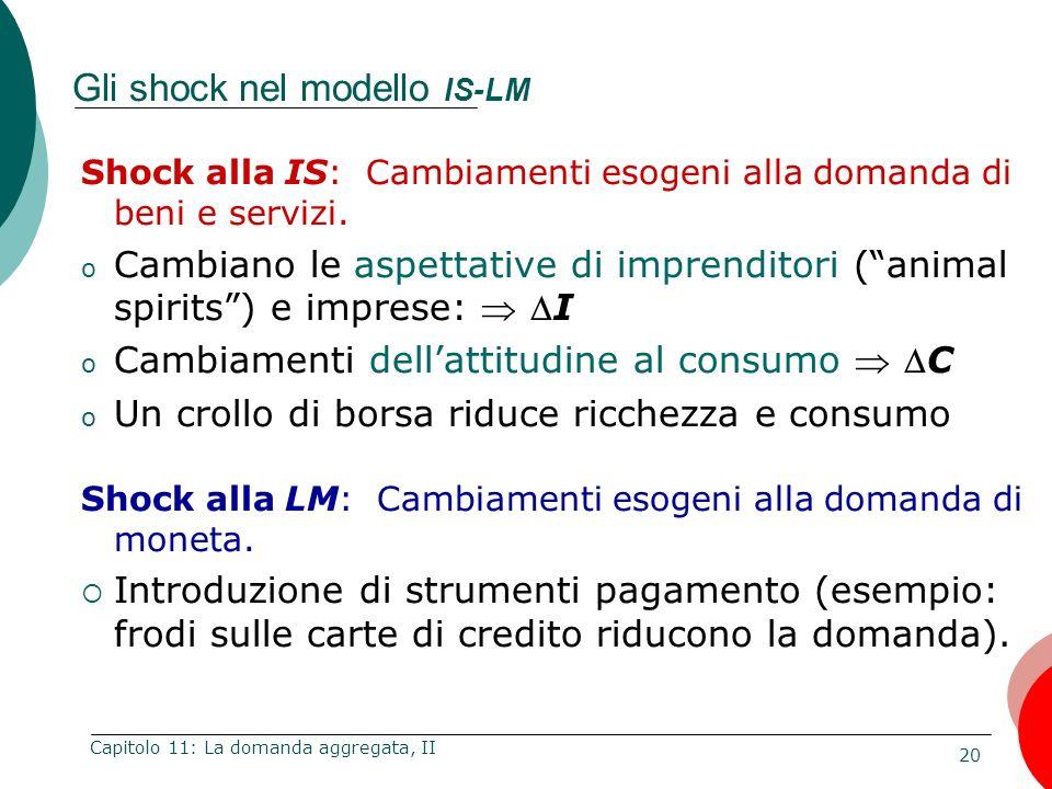 Gli shock nel modello IS-LM