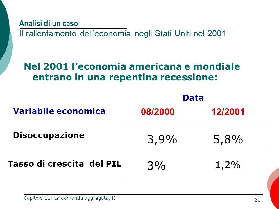 Analisi di un caso Il rallentamento dell'economia negli Stati Uniti nel 2001