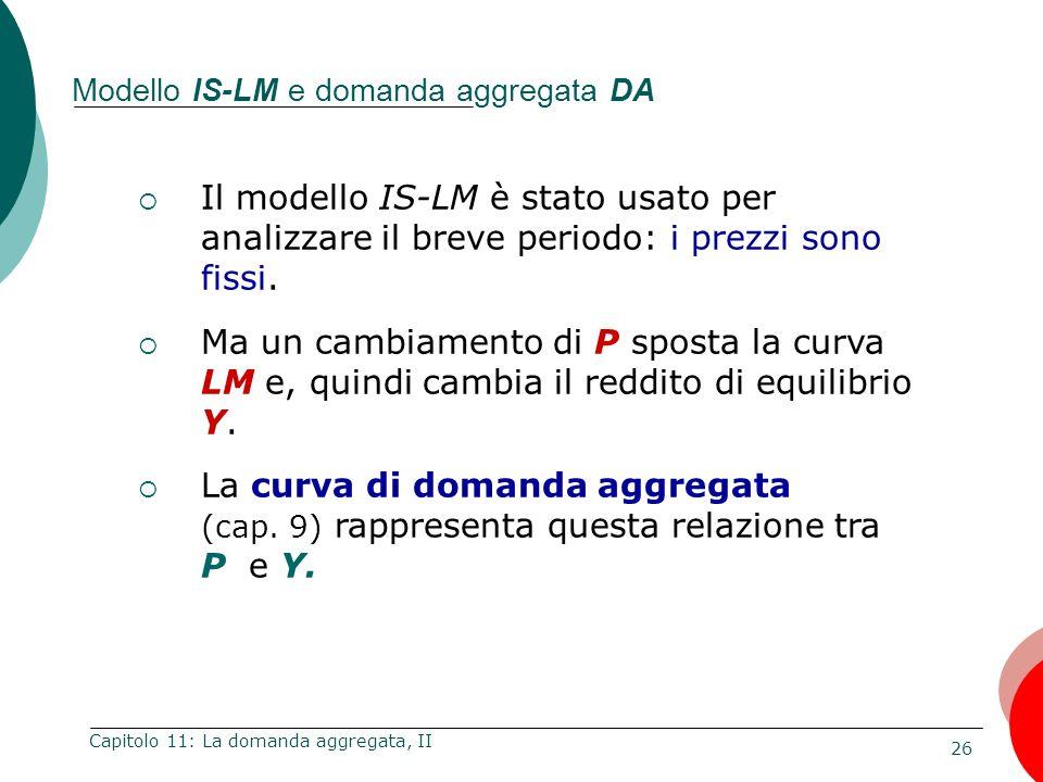 Modello IS-LM e domanda aggregata DA