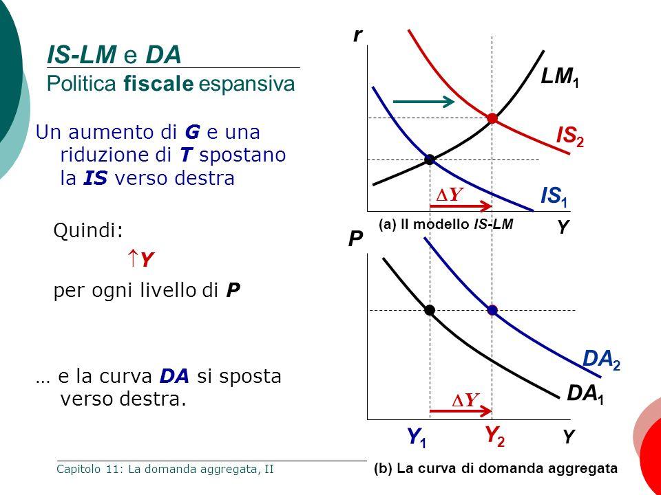 IS-LM e DA Politica fiscale espansiva