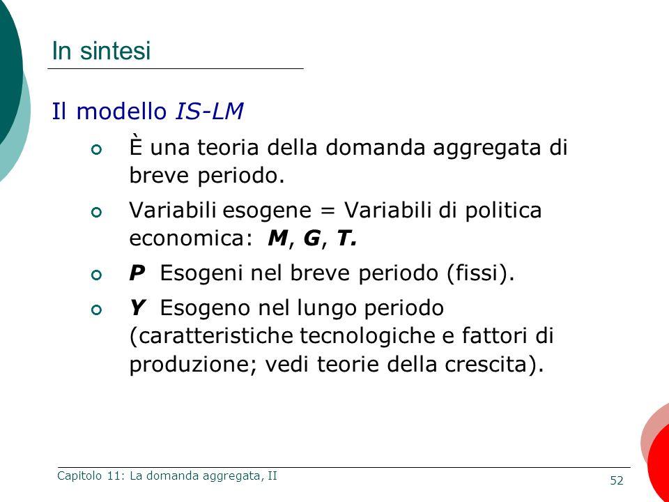 In sintesi Il modello IS-LM