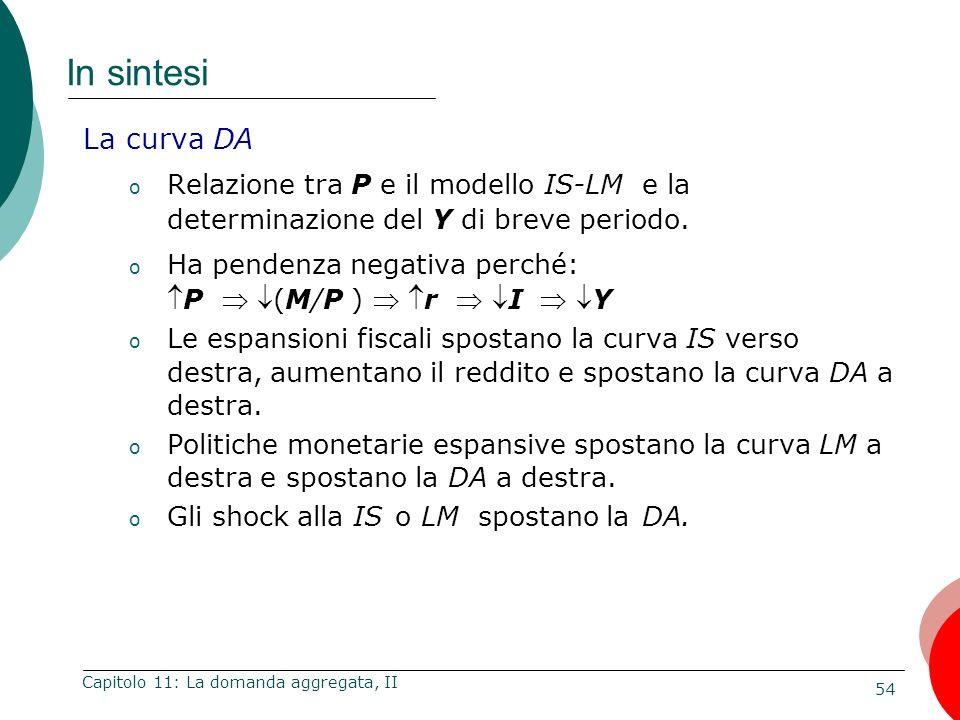 In sintesi La curva DA. Relazione tra P e il modello IS-LM e la determinazione del Y di breve periodo.