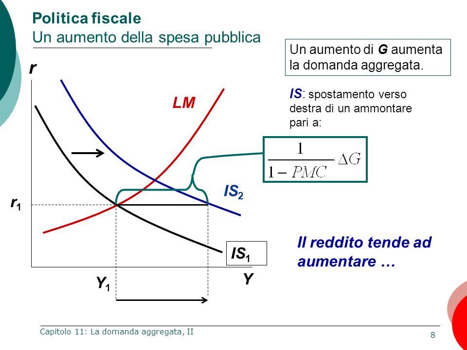 Politica fiscale Un aumento della spesa pubblica