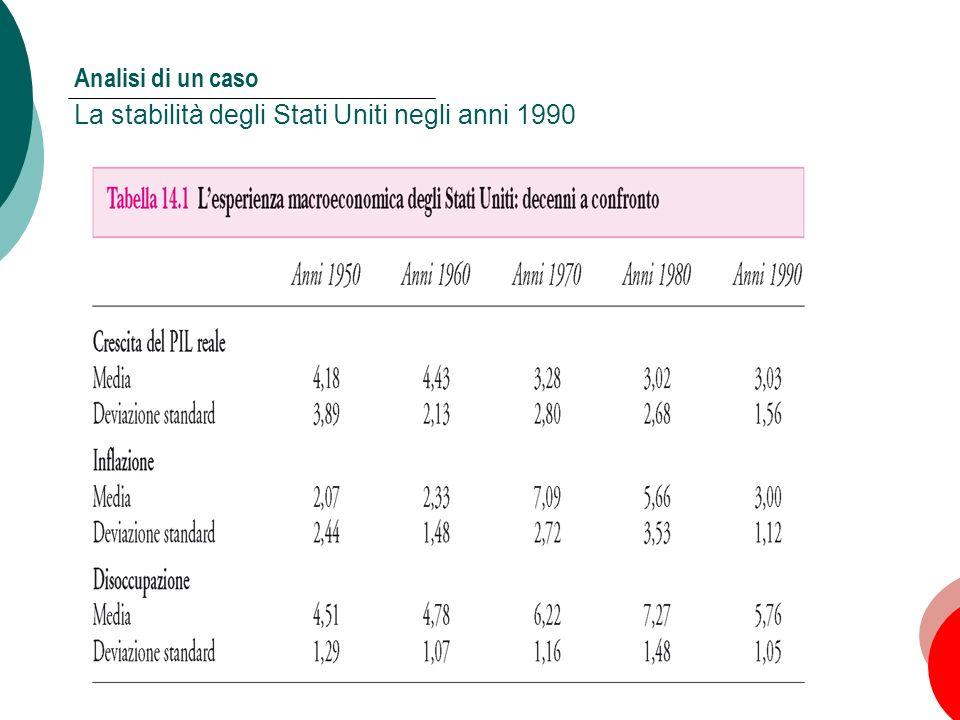 Analisi di un caso La stabilità degli Stati Uniti negli anni 1990