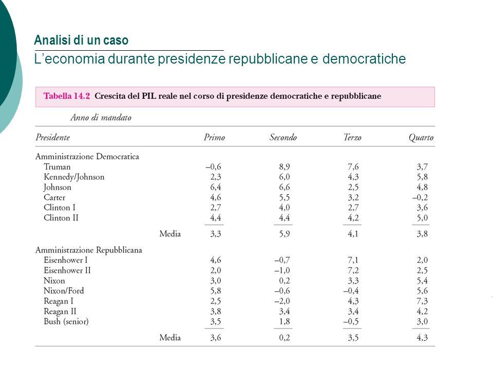 Analisi di un caso L'economia durante presidenze repubblicane e democratiche