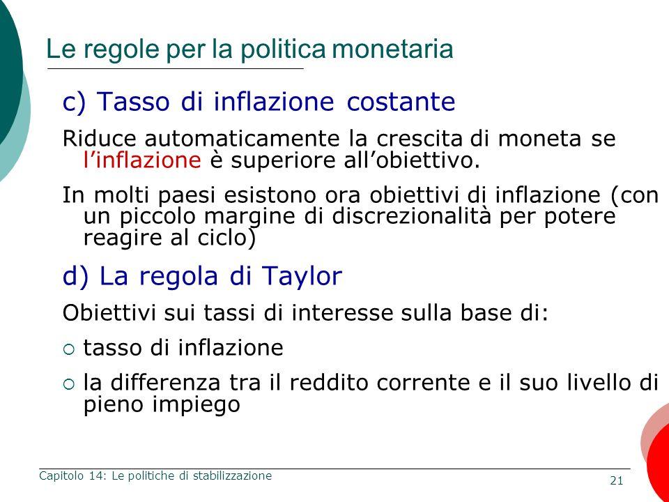 Le regole per la politica monetaria