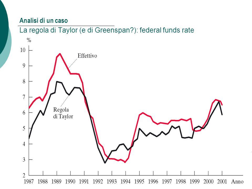 Analisi di un caso La regola di Taylor (e di Greenspan