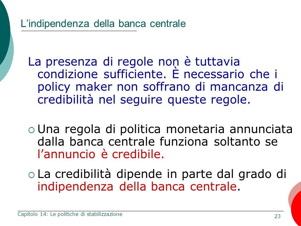 L'indipendenza della banca centrale