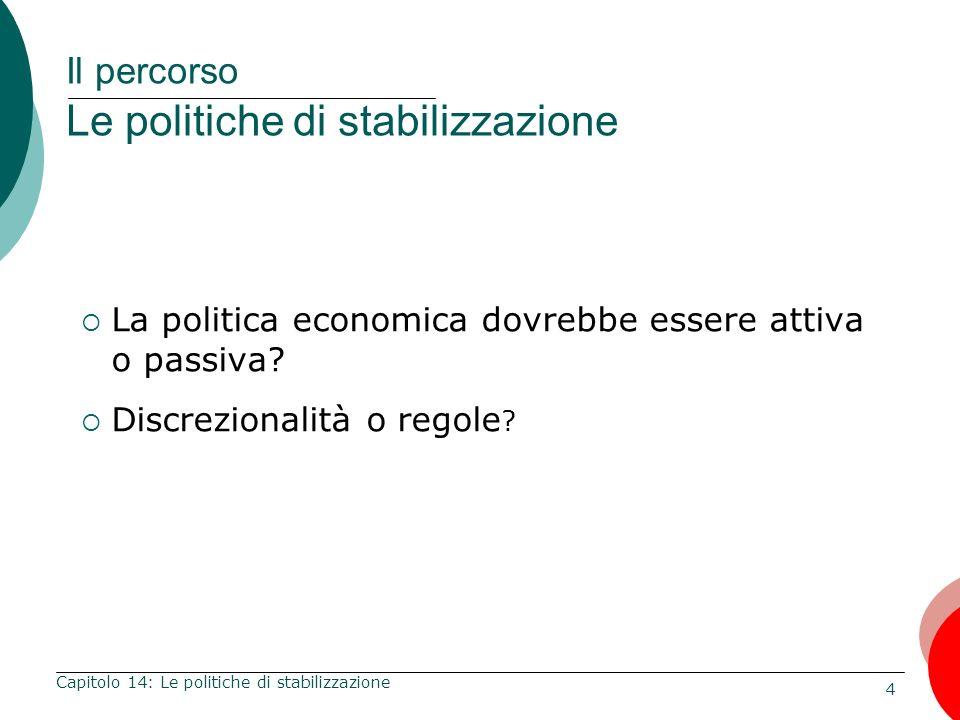 Il percorso Le politiche di stabilizzazione
