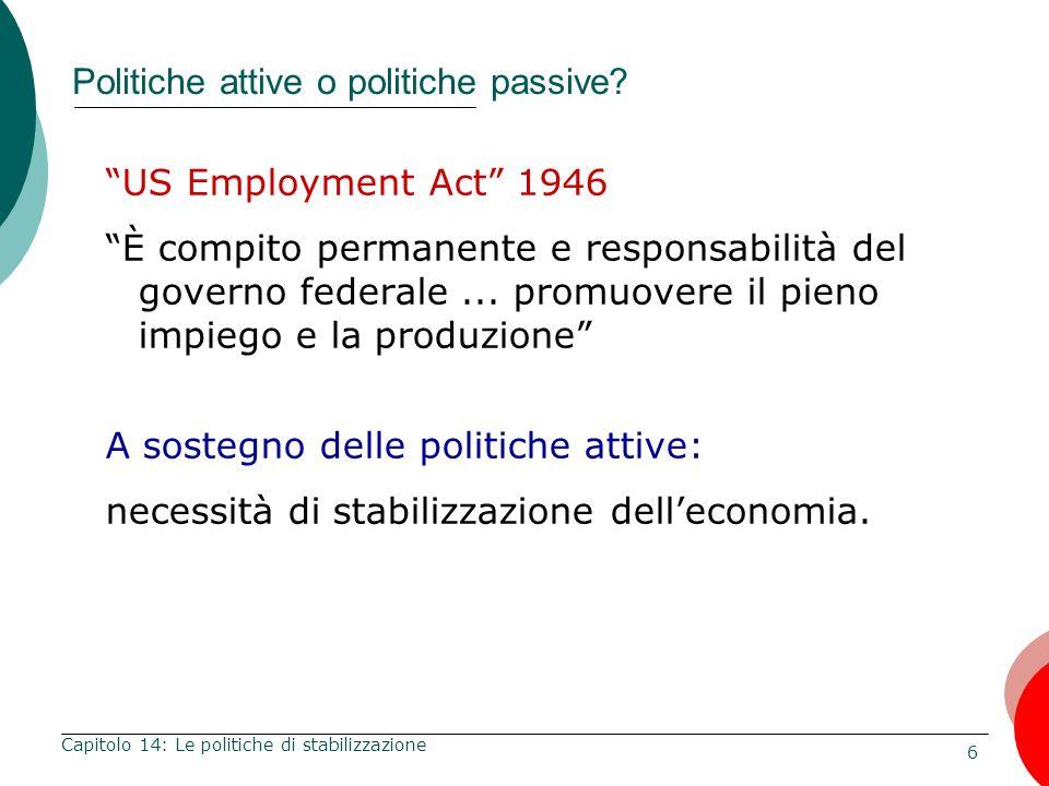 Politiche attive o politiche passive