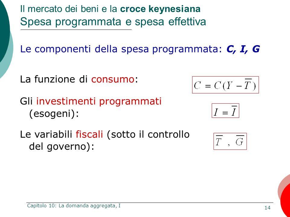 Le componenti della spesa programmata: C, I, G