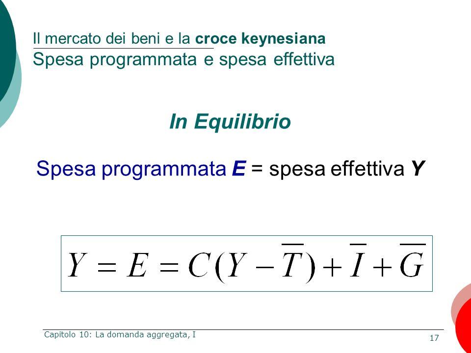 Spesa programmata E = spesa effettiva Y