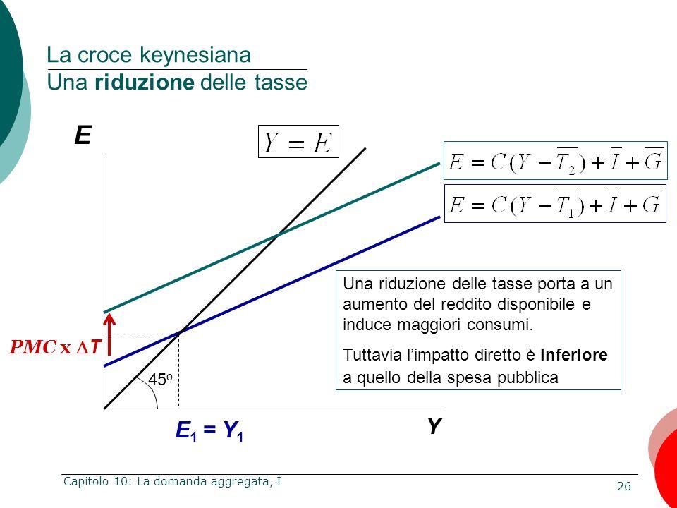 La croce keynesiana Una riduzione delle tasse