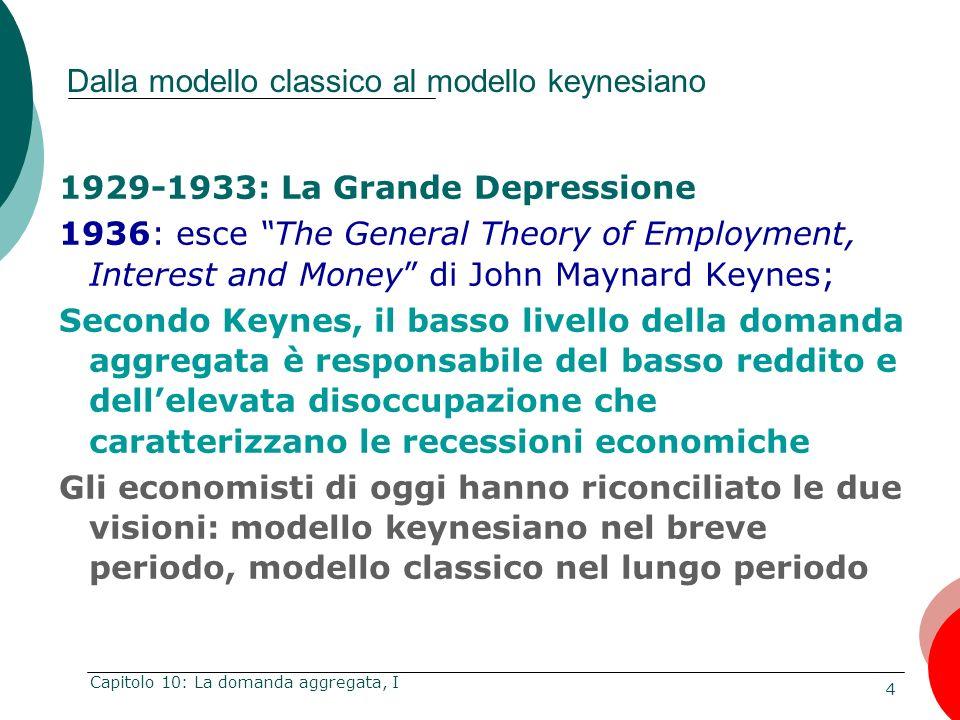 Dalla modello classico al modello keynesiano