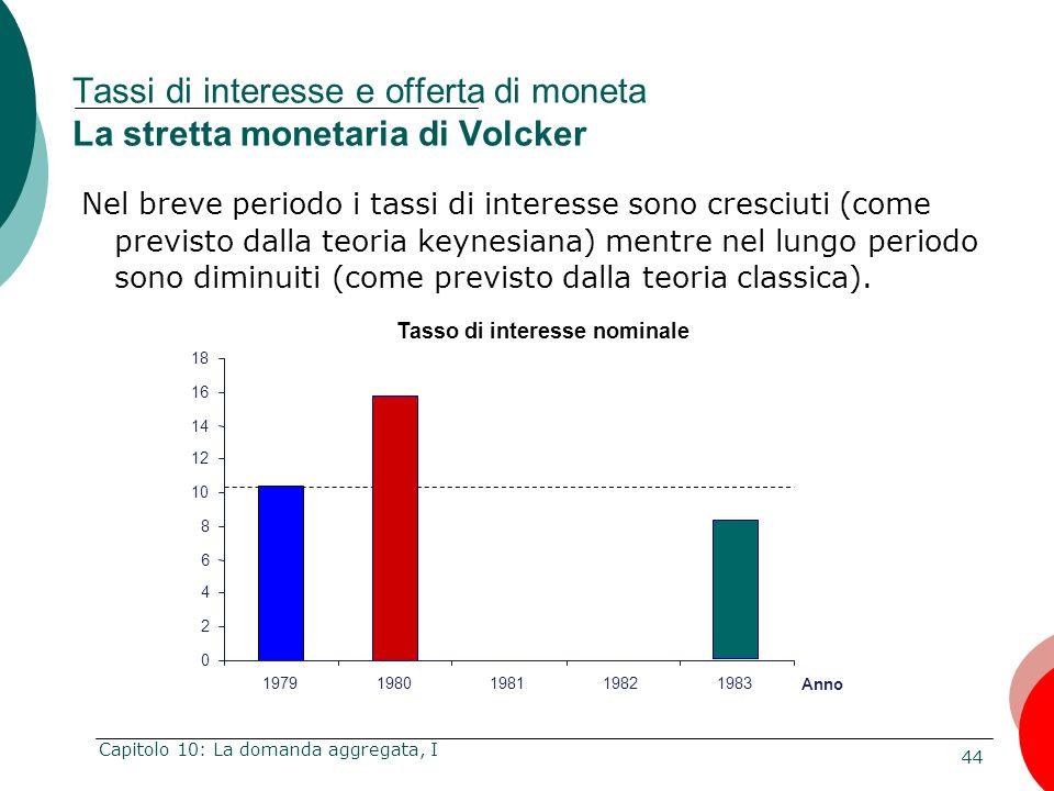 Tassi di interesse e offerta di moneta La stretta monetaria di Volcker