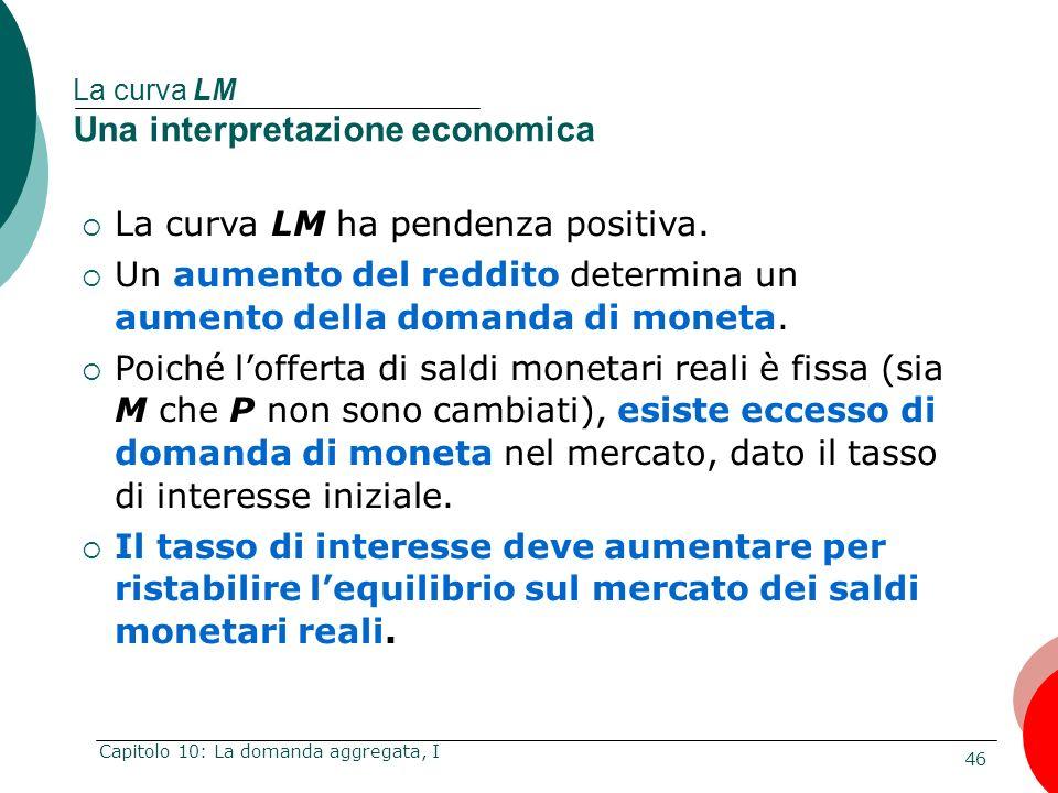 La curva LM Una interpretazione economica