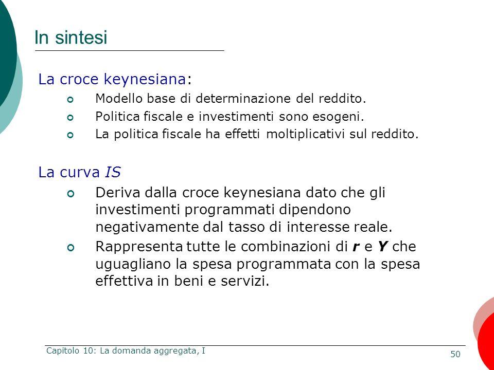 In sintesi La croce keynesiana: La curva IS
