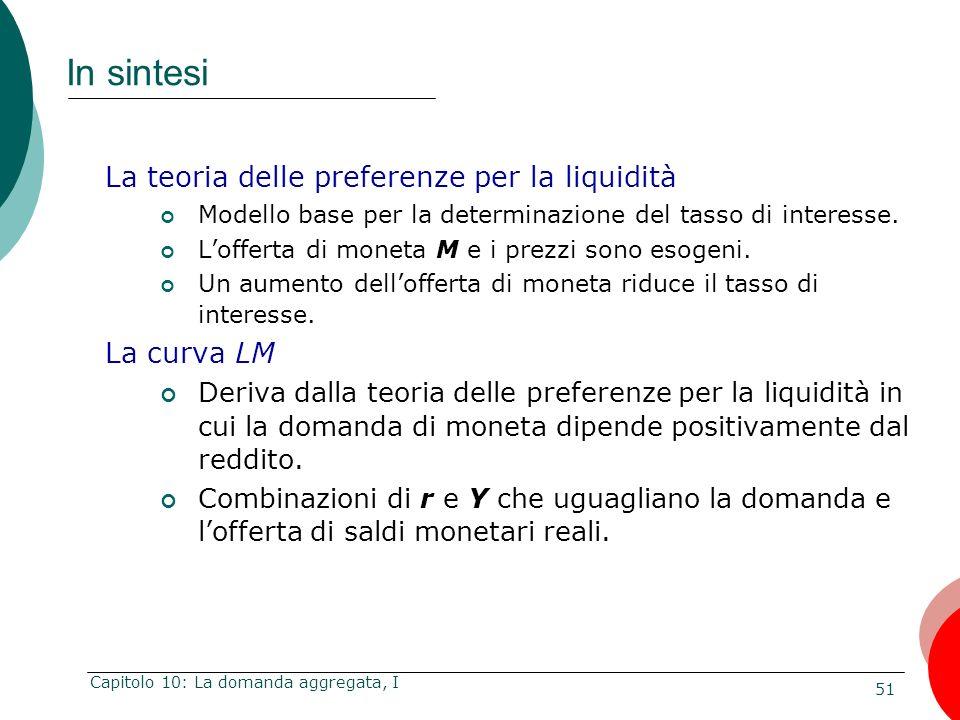 In sintesi La teoria delle preferenze per la liquidità La curva LM