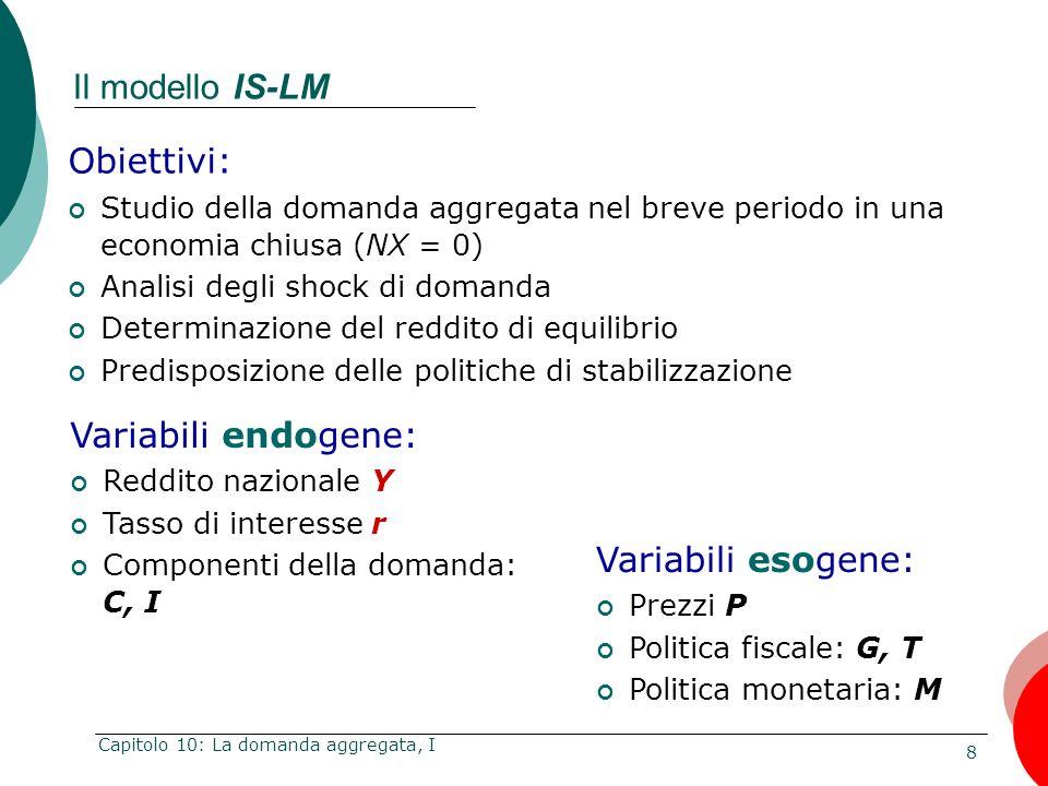 Il modello IS-LM Obiettivi: Variabili endogene: Variabili esogene: