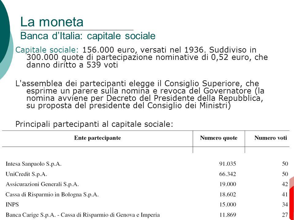 La moneta Banca d'Italia: capitale sociale