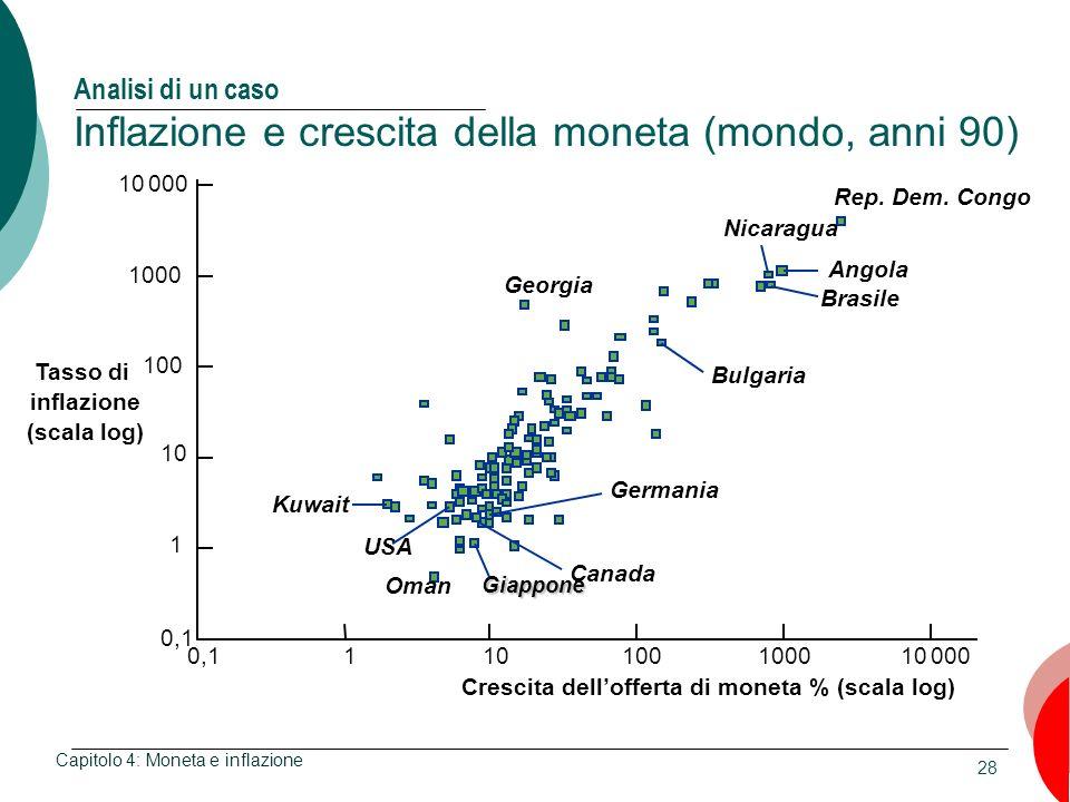 Analisi di un caso Inflazione e crescita della moneta (mondo, anni 90)