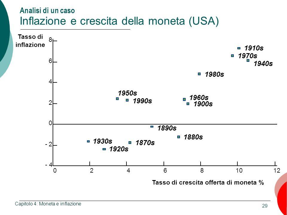 Analisi di un caso Inflazione e crescita della moneta (USA)