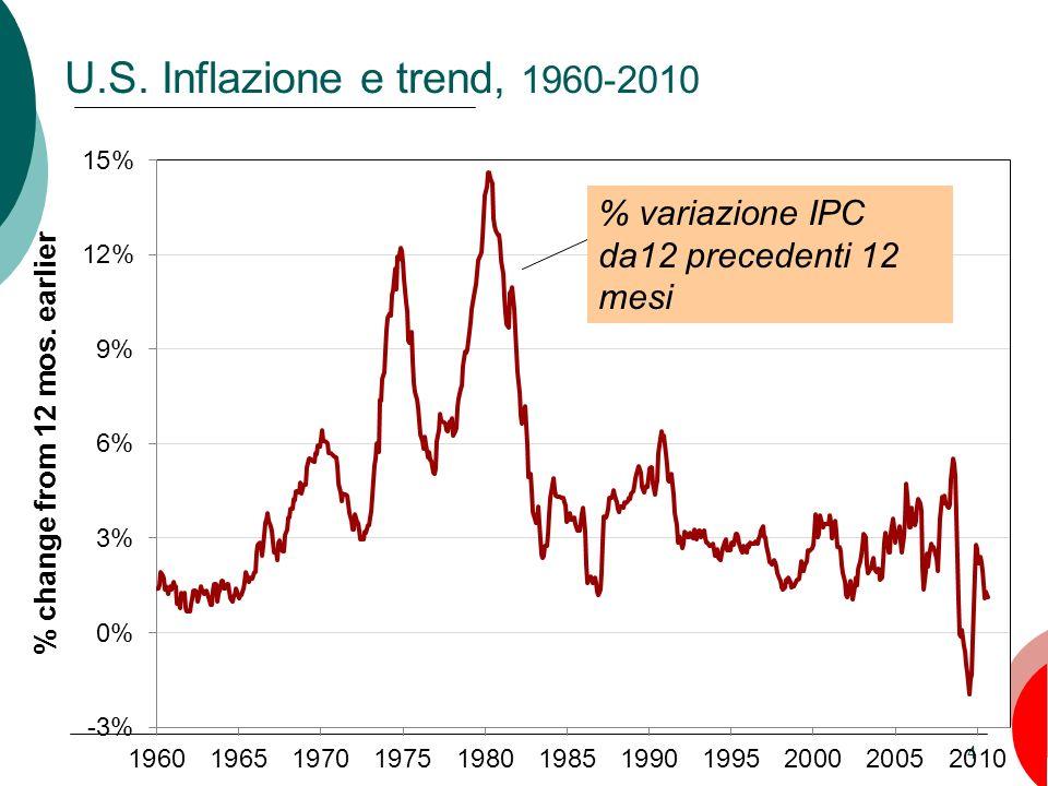 U.S. Inflazione e trend, 1960-2010 % variazione IPC da12 precedenti 12 mesi.