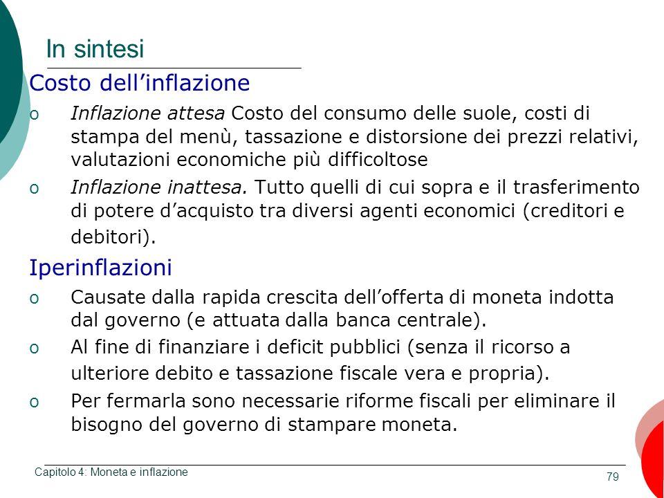 In sintesi Costo dell'inflazione Iperinflazioni