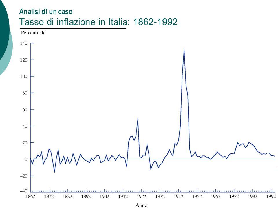 Analisi di un caso Tasso di inflazione in Italia: 1862-1992
