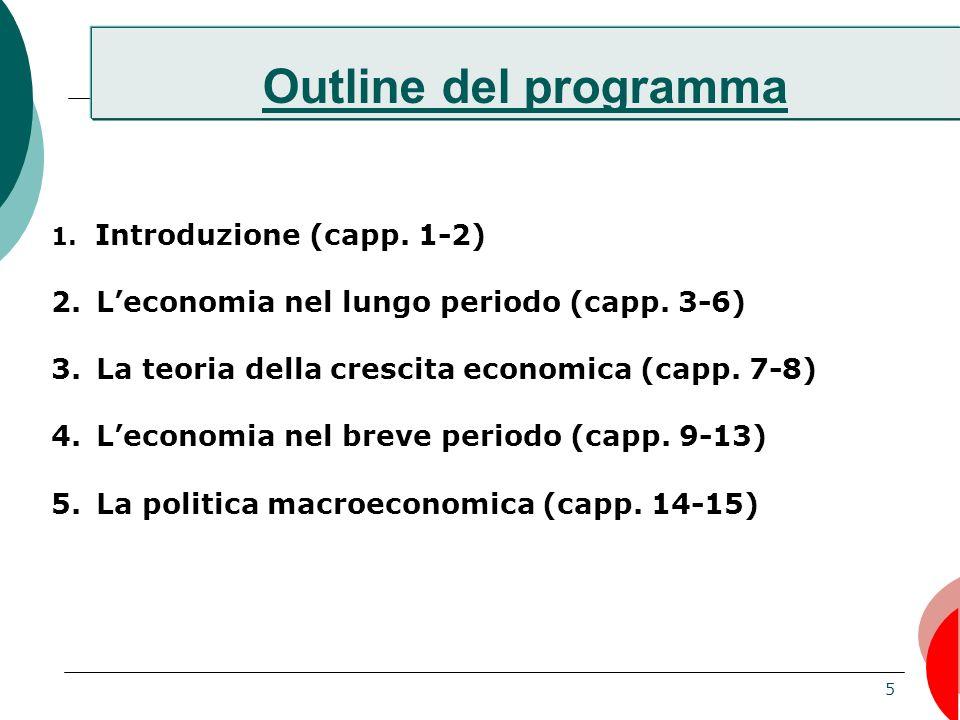 Outline del programma L'economia nel lungo periodo (capp. 3-6)