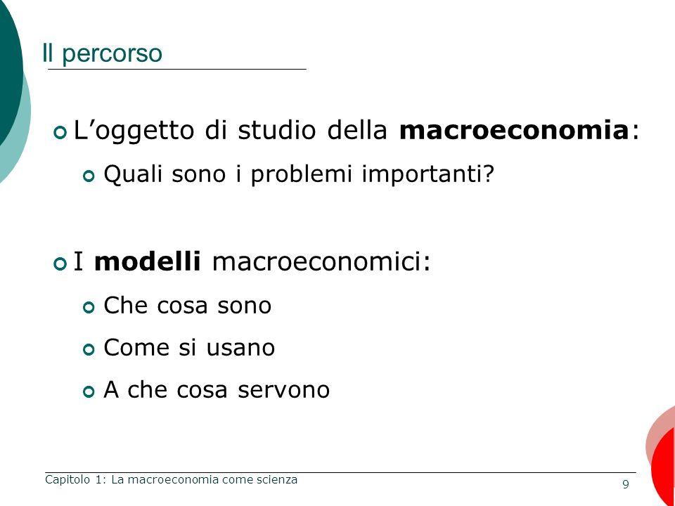 Capitolo 1: La macroeconomia come scienza