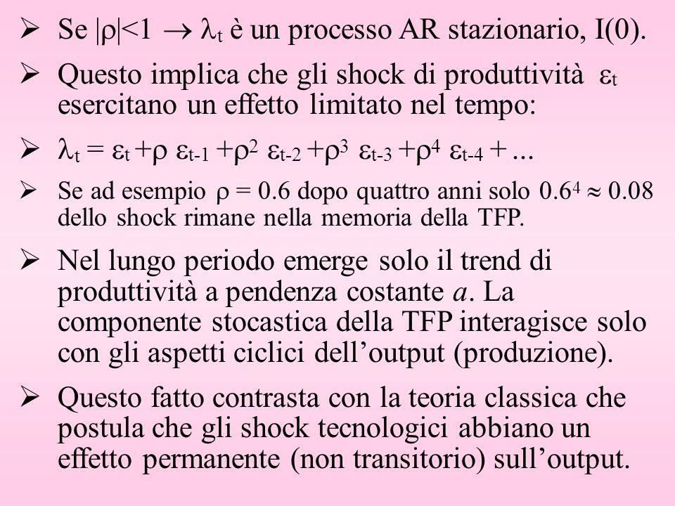 Se ||<1  t è un processo AR stazionario, I(0).